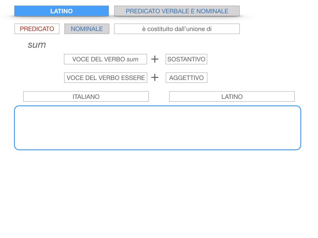 6. INDICATIVO PRESENTE VERBO SUM_PREDICATO VERBALE E NOMINALE_SIMULAZIONE.105