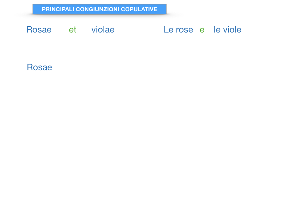 6. INDICATIVO PRESENTE VERBO SUM_PREDICATO VERBALE E NOMINALE_SIMULAZIONE.199