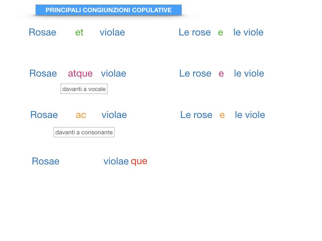 6. INDICATIVO PRESENTE VERBO SUM_PREDICATO VERBALE E NOMINALE_SIMULAZIONE.214