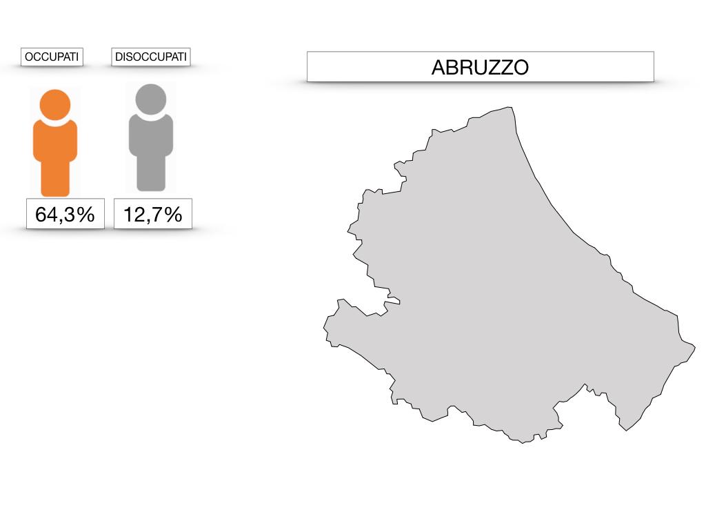 7. ABRUZZO_SIMULAZIONE.096