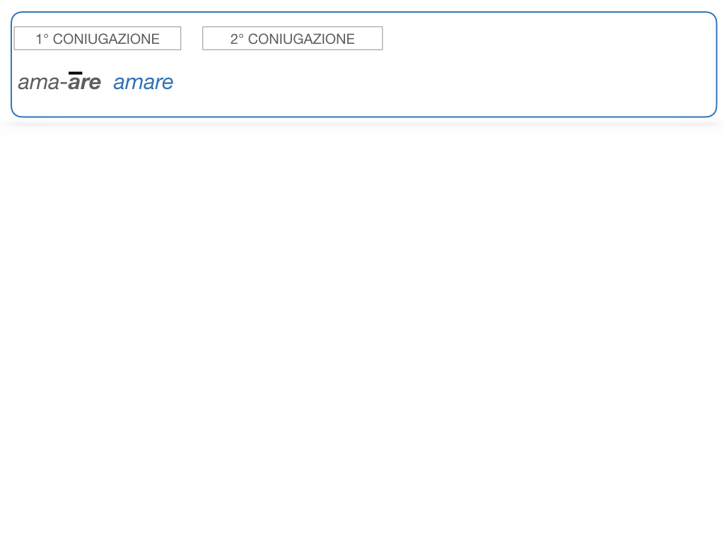 7. VERBI PRIMA CONIUGAZIONE_SIMULAZIONE.066