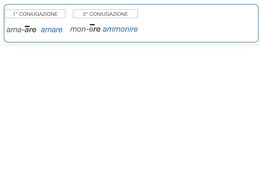 7. VERBI PRIMA CONIUGAZIONE_SIMULAZIONE.068