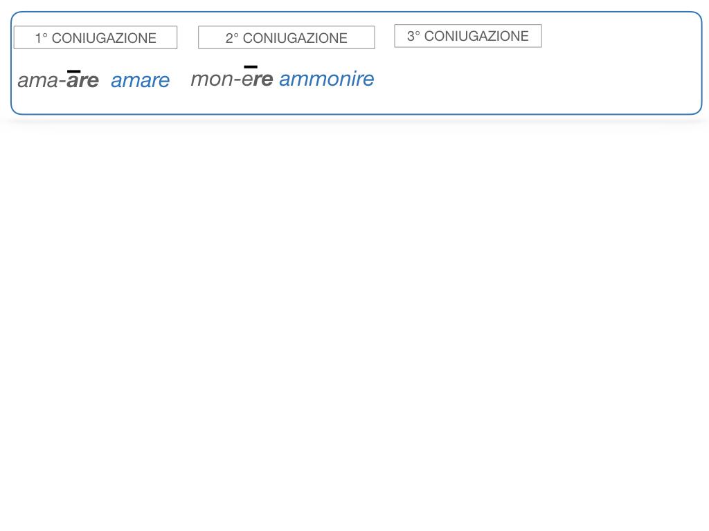 7. VERBI PRIMA CONIUGAZIONE_SIMULAZIONE.069