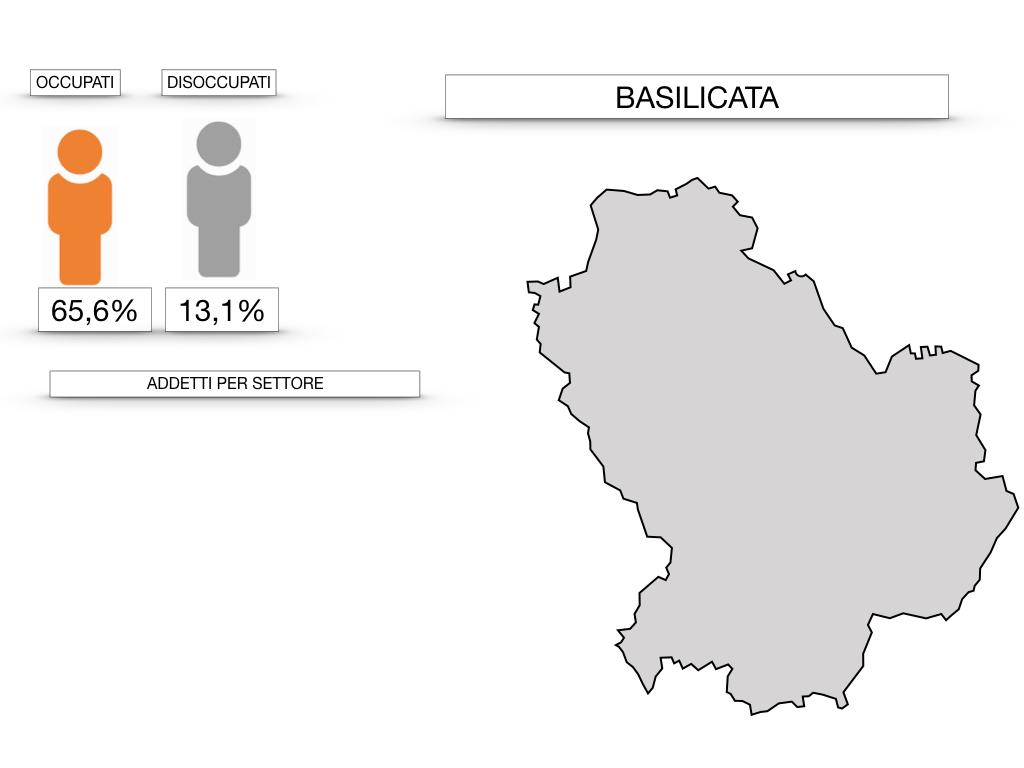 9 BASILICATA_SIMULAZIONE.115