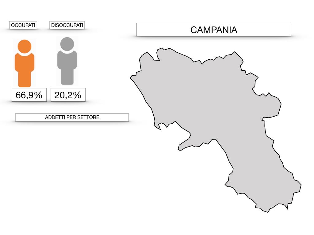 CAMPANIA_SIMULAZIONE.132