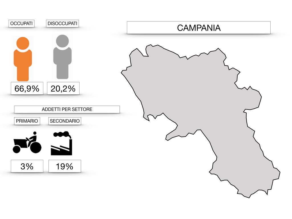 CAMPANIA_SIMULAZIONE.134
