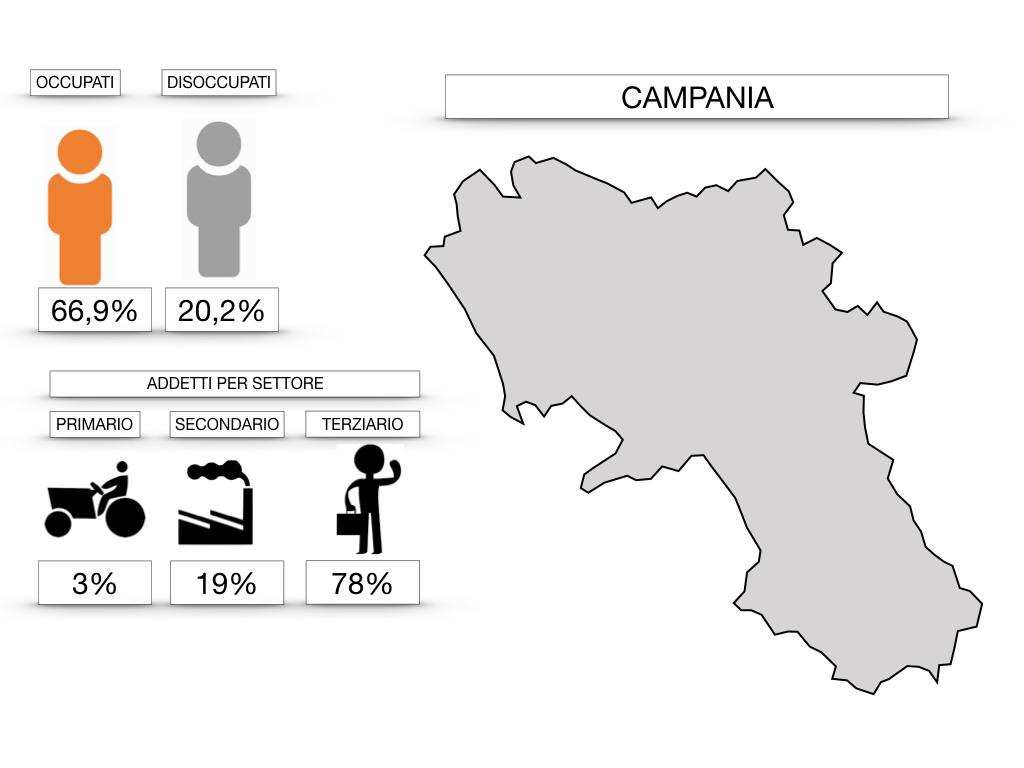 CAMPANIA_SIMULAZIONE.135