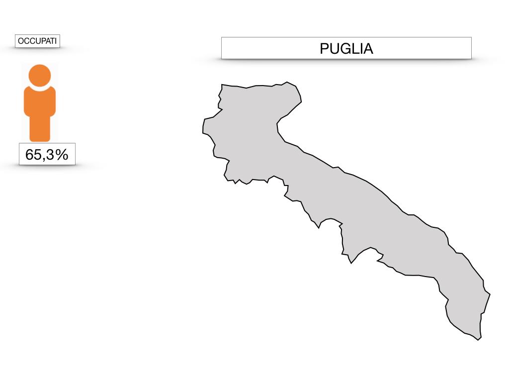 PUGLIA_SIMULAZIONE.112
