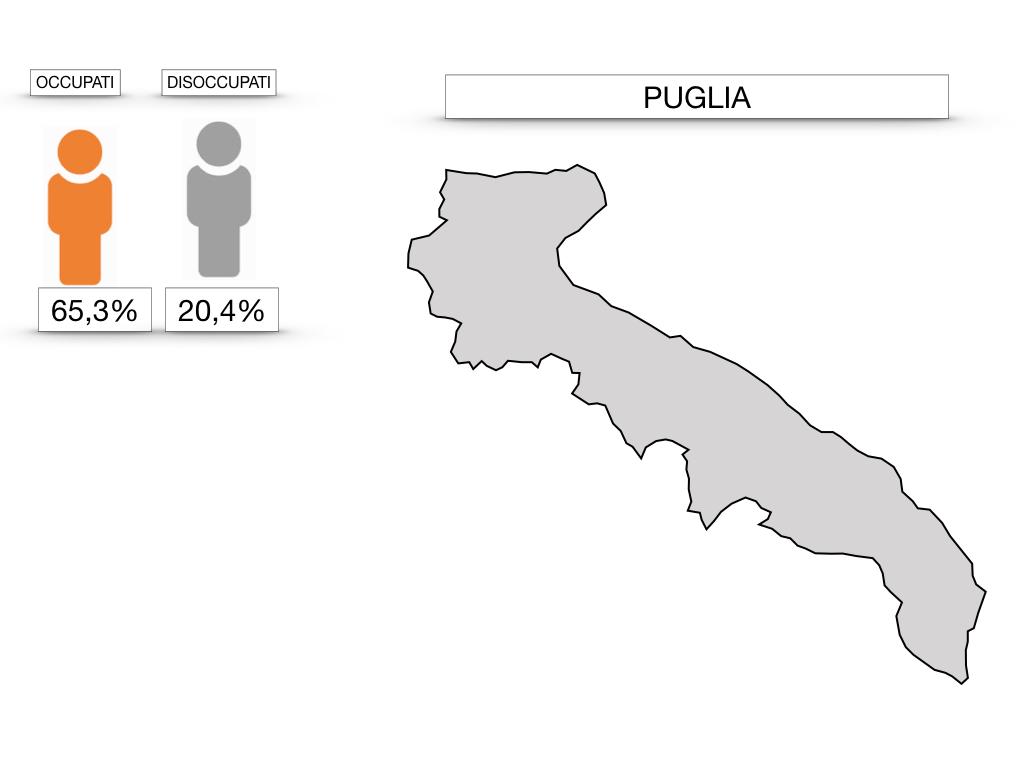 PUGLIA_SIMULAZIONE.113