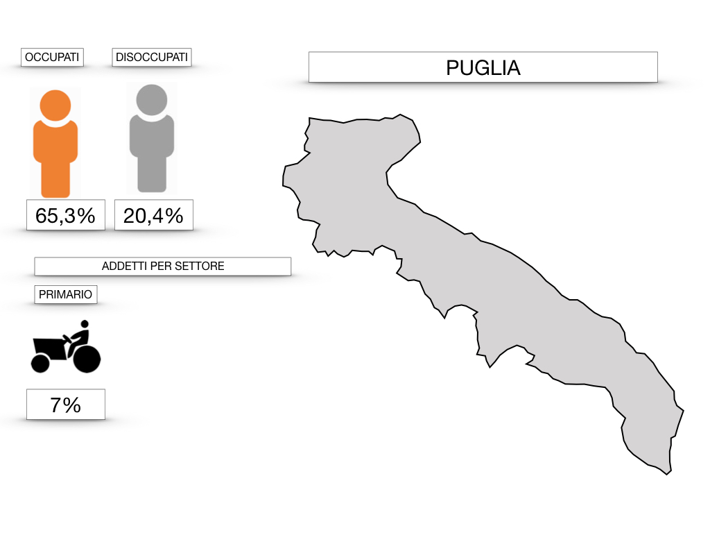 PUGLIA_SIMULAZIONE.115