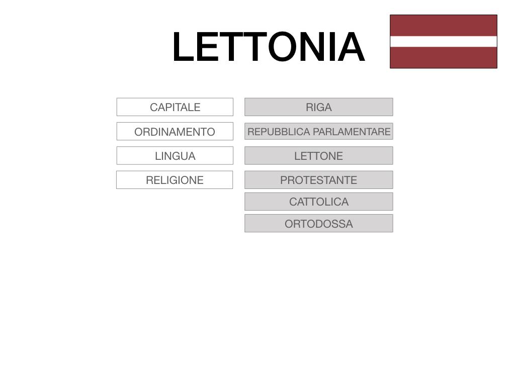 27. LETTONIA2_SIMULAZIONE.011