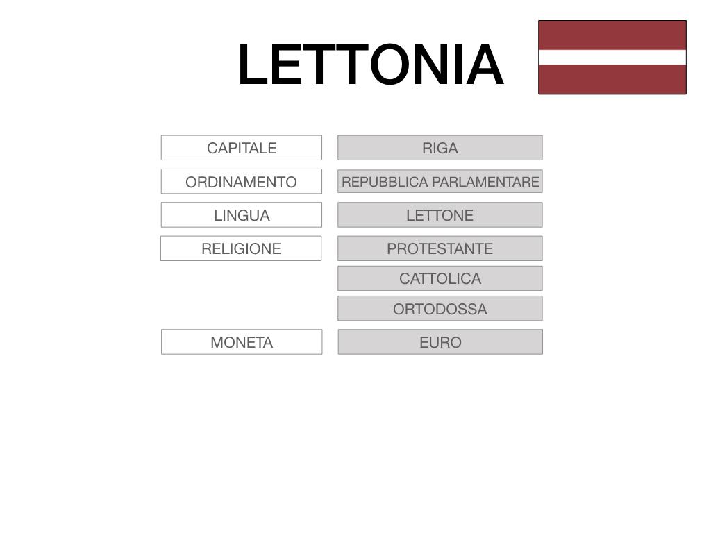27. LETTONIA2_SIMULAZIONE.012