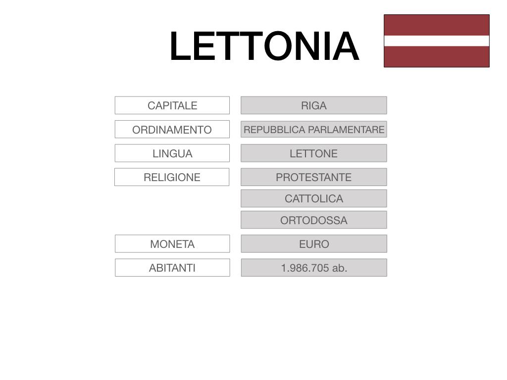 27. LETTONIA2_SIMULAZIONE.013