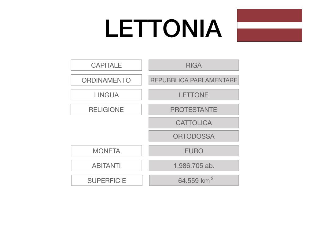27. LETTONIA2_SIMULAZIONE.014