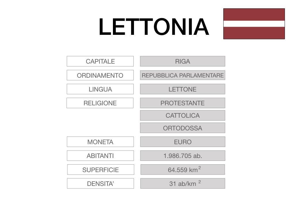 27. LETTONIA2_SIMULAZIONE.015