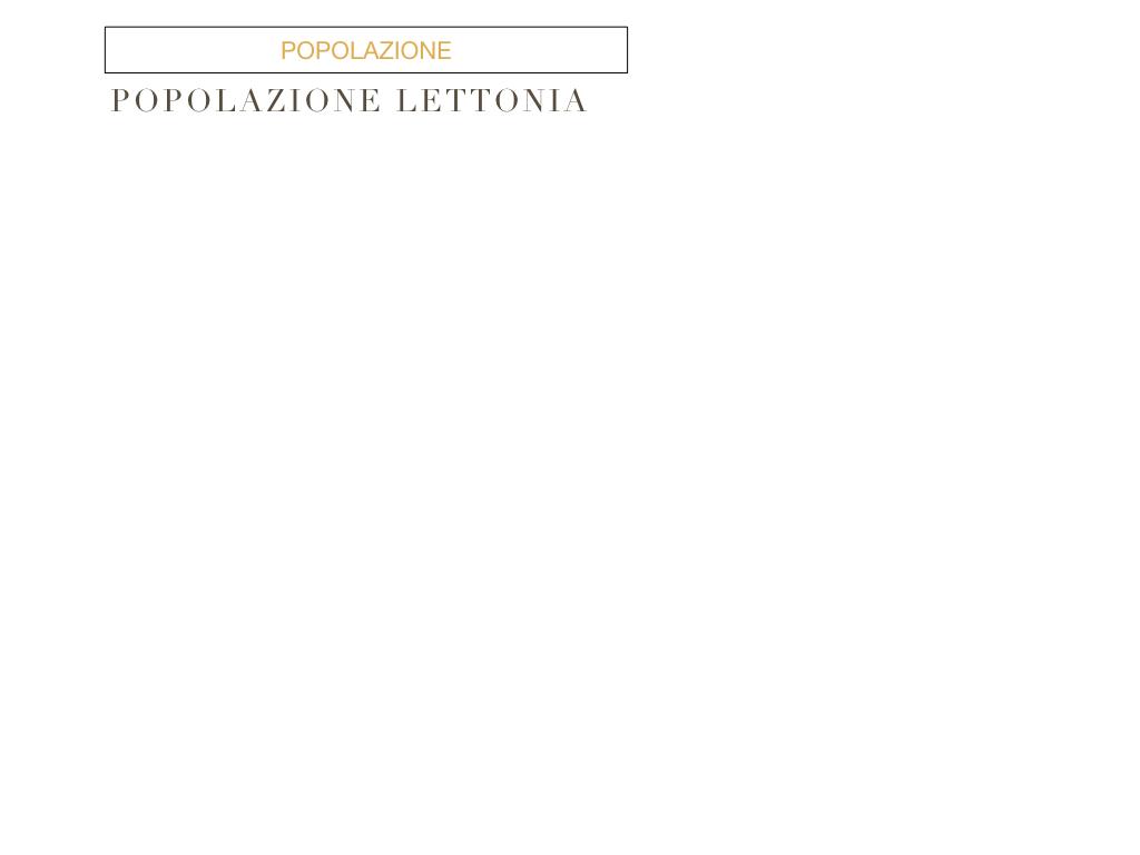 27. LETTONIA2_SIMULAZIONE.146