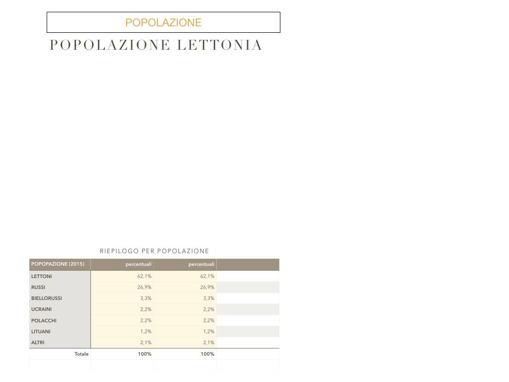 27. LETTONIA2_SIMULAZIONE.147