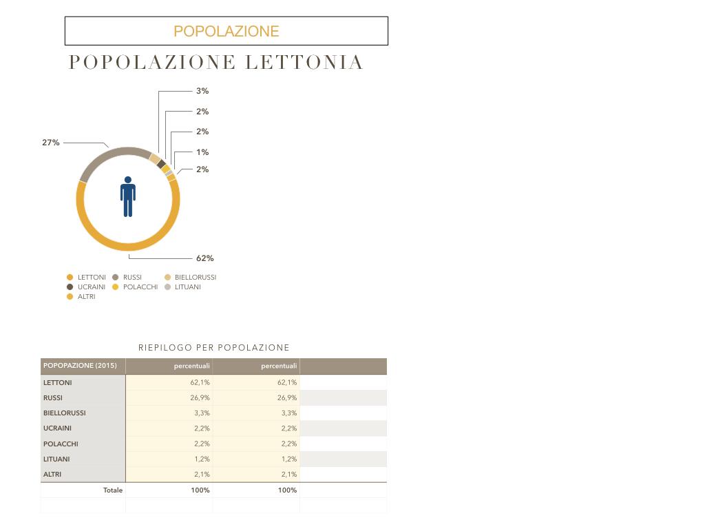 27. LETTONIA2_SIMULAZIONE.148