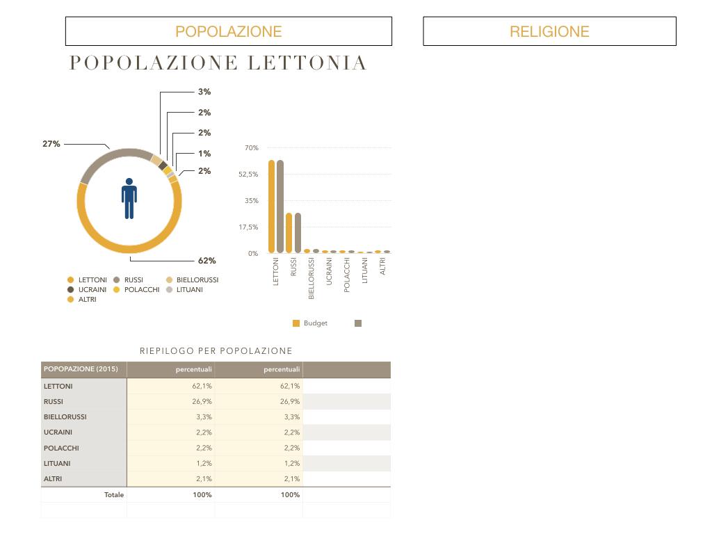 27. LETTONIA2_SIMULAZIONE.150