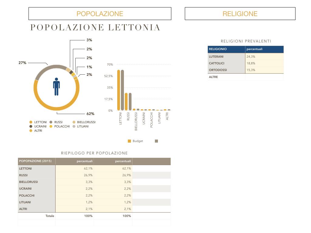 27. LETTONIA2_SIMULAZIONE.151