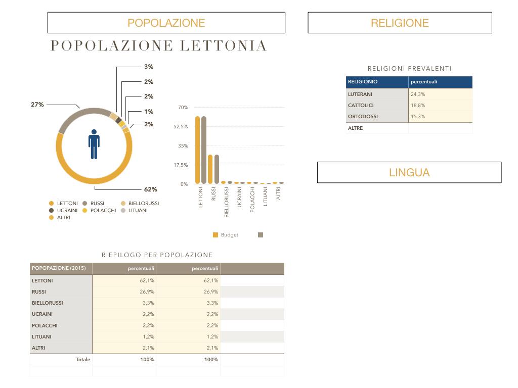 27. LETTONIA2_SIMULAZIONE.152