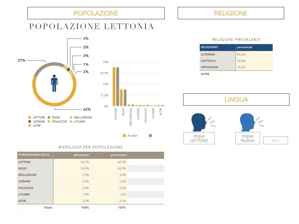 27. LETTONIA2_SIMULAZIONE.154