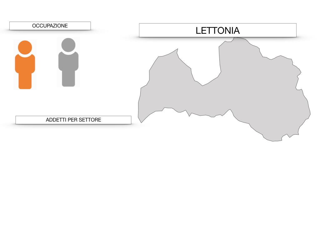 27. LETTONIA2_SIMULAZIONE.176