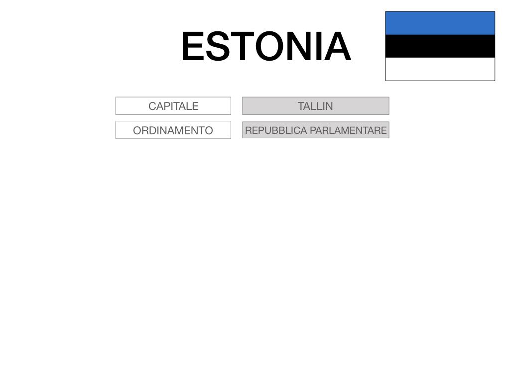 28. ESTONIA_SIMULAZIONE.013