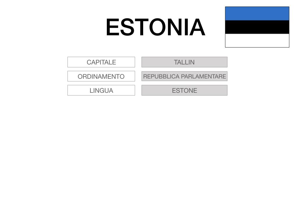 28. ESTONIA_SIMULAZIONE.014