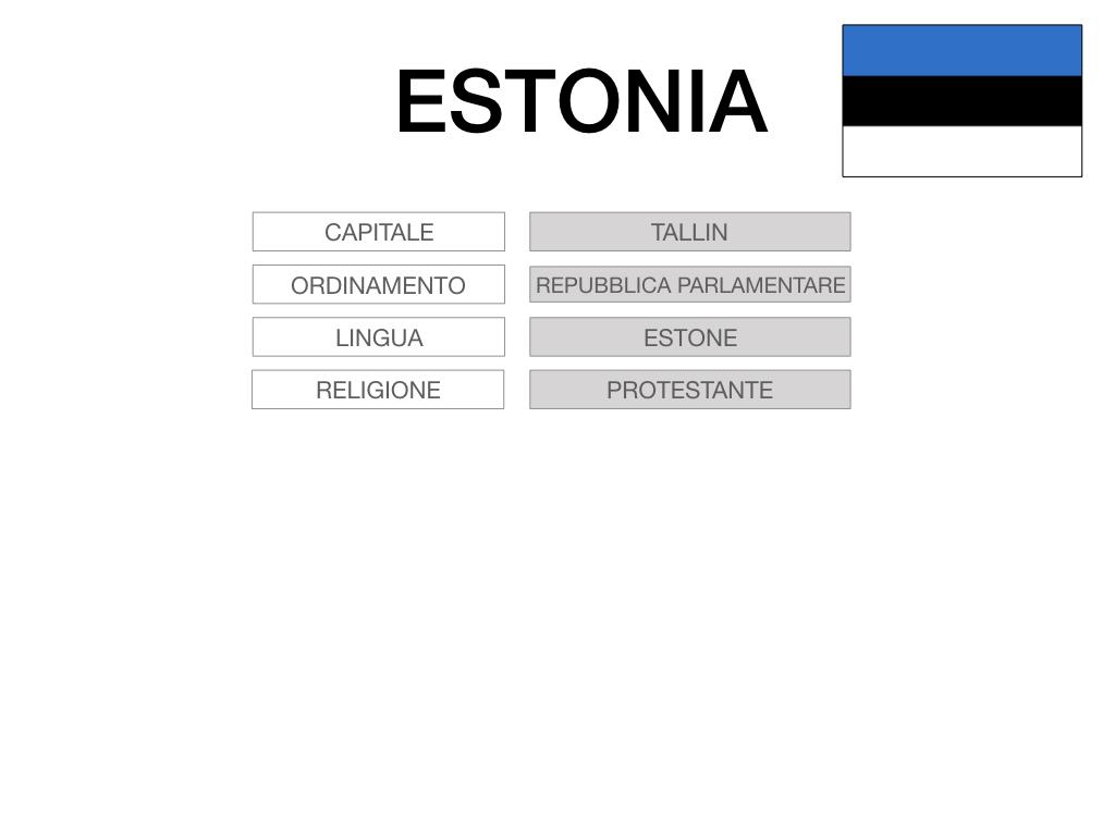 28. ESTONIA_SIMULAZIONE.015