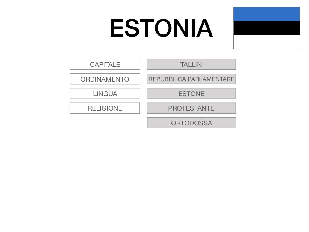 28. ESTONIA_SIMULAZIONE.016