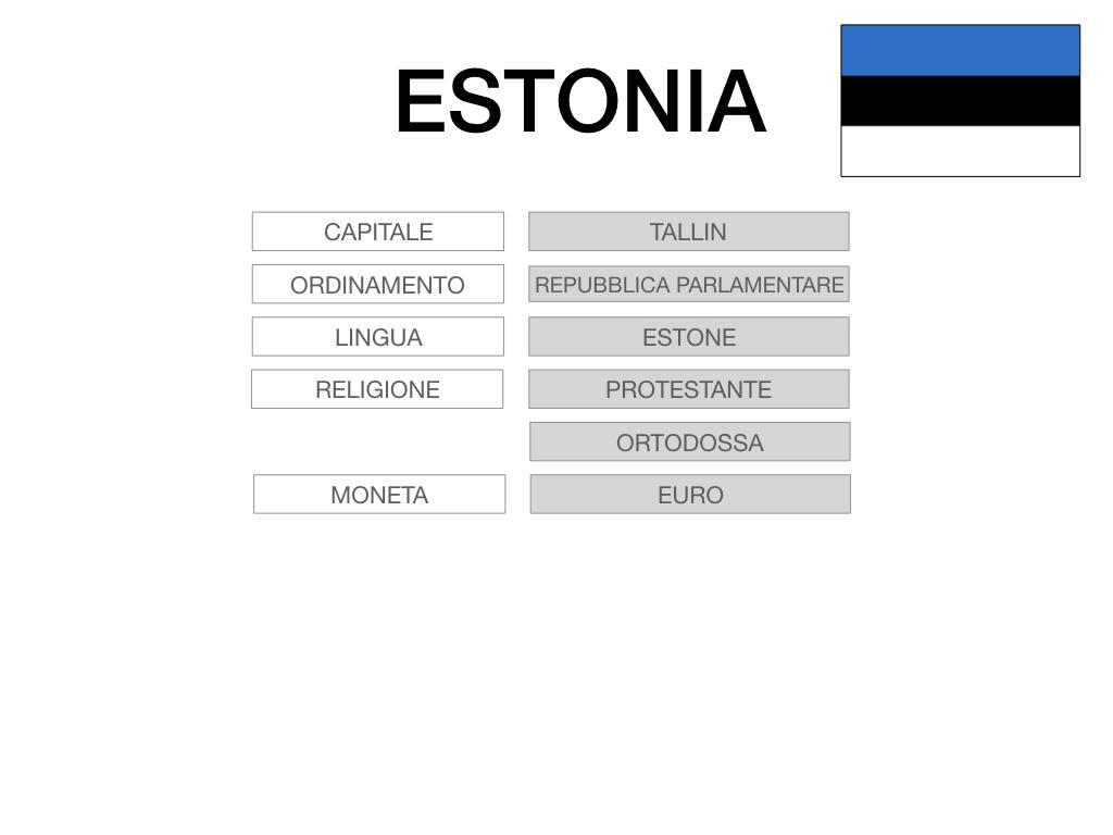 28. ESTONIA_SIMULAZIONE.017