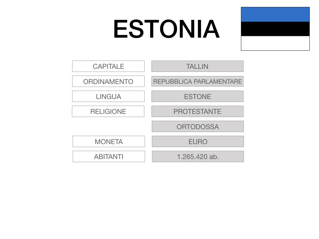 28. ESTONIA_SIMULAZIONE.018