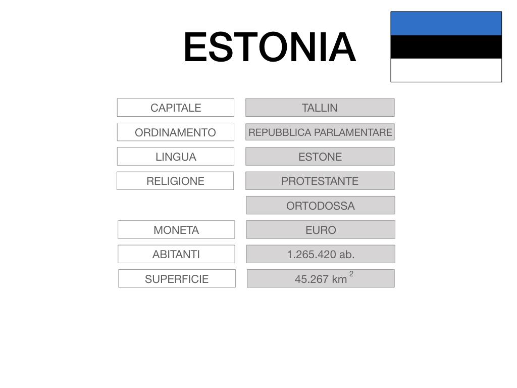 28. ESTONIA_SIMULAZIONE.019