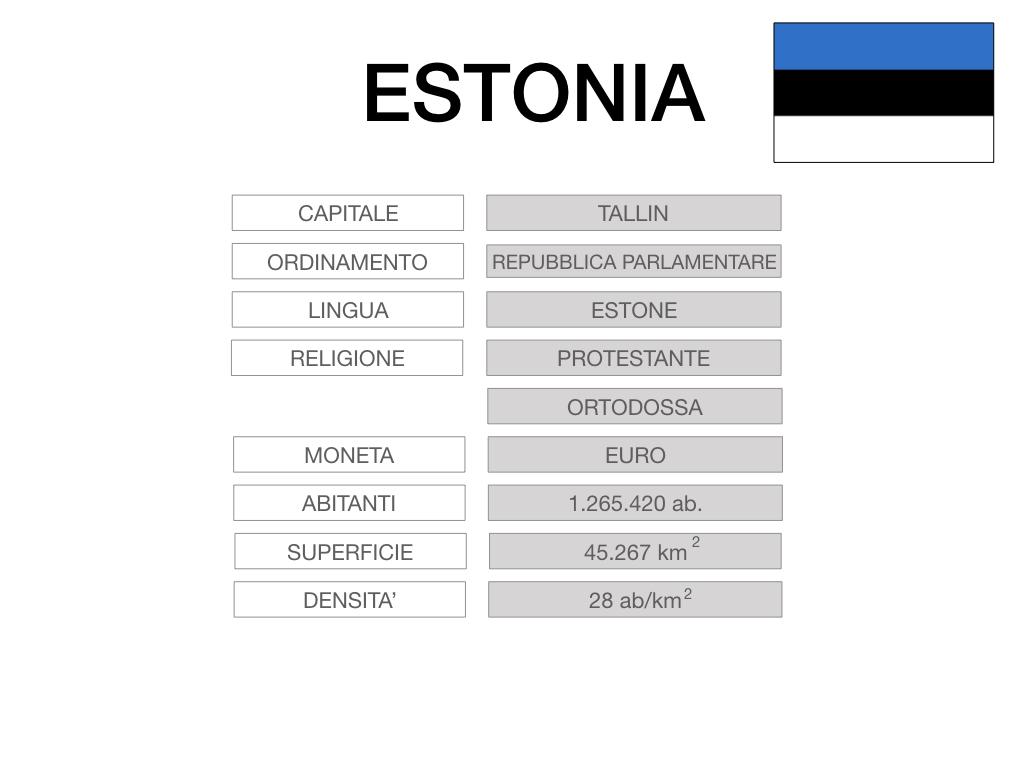 28. ESTONIA_SIMULAZIONE.020
