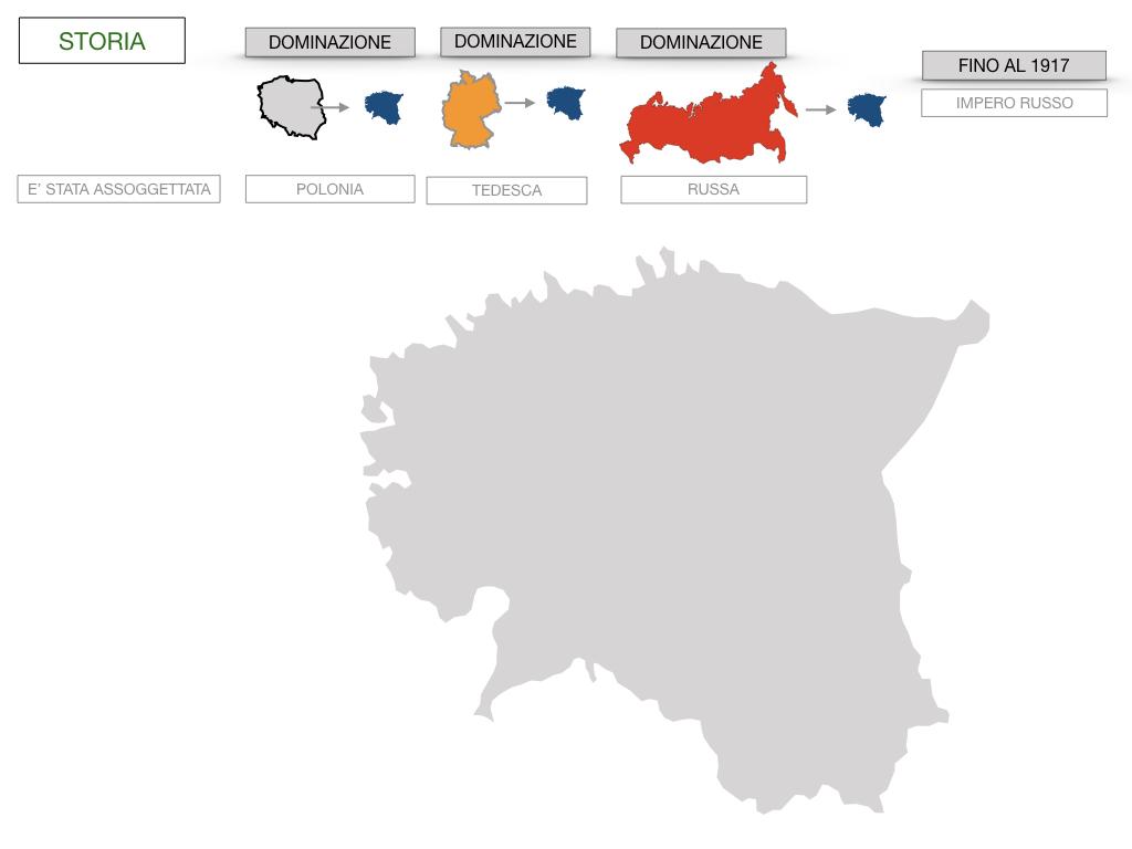 28. ESTONIA_SIMULAZIONE.059