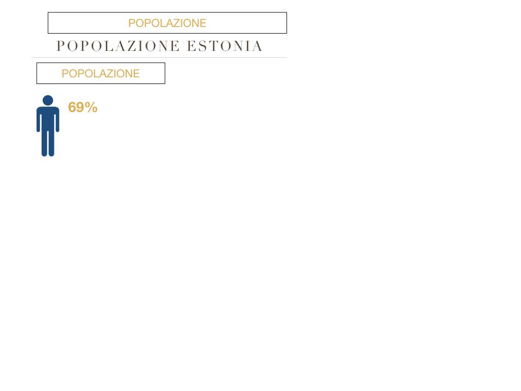 28. ESTONIA_SIMULAZIONE.069