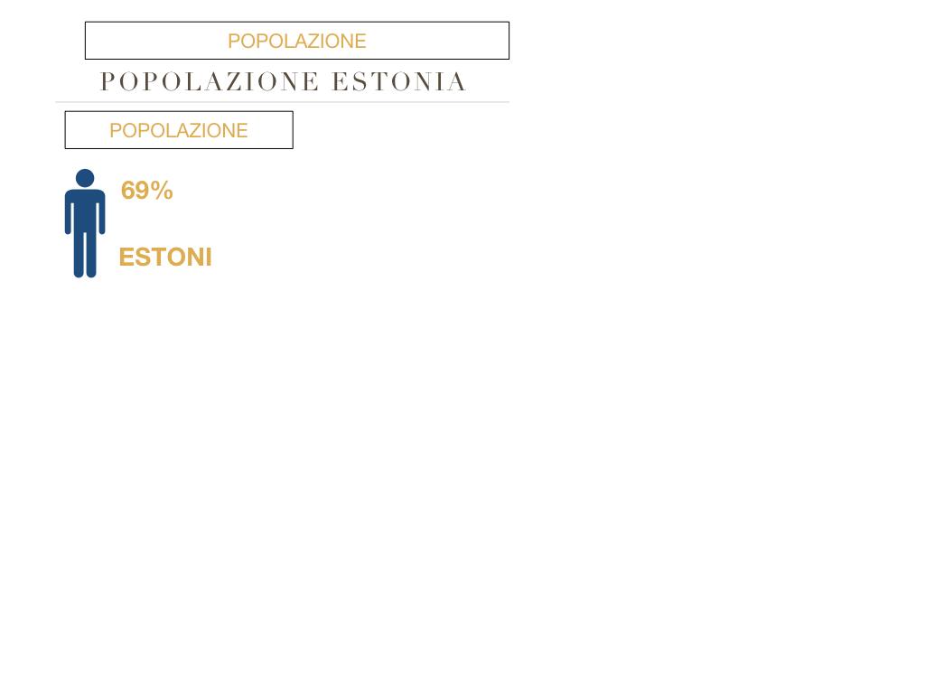 28. ESTONIA_SIMULAZIONE.070