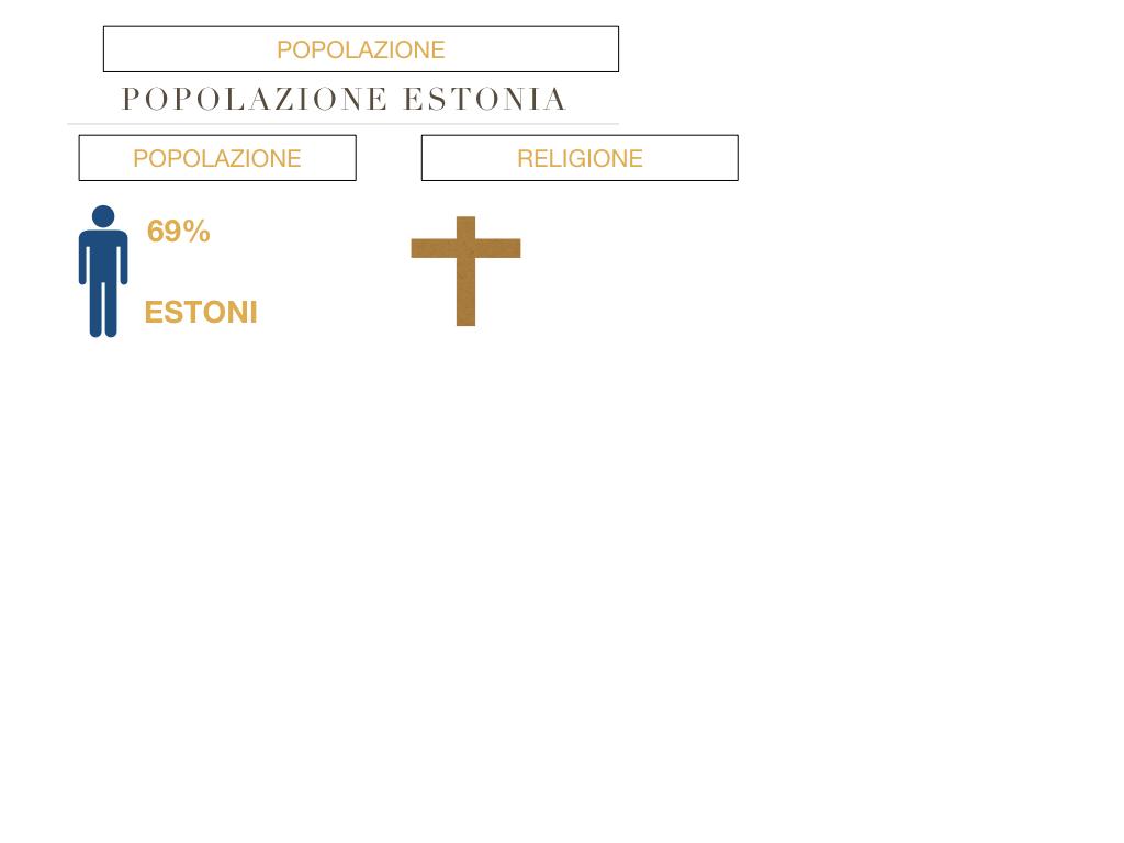 28. ESTONIA_SIMULAZIONE.071