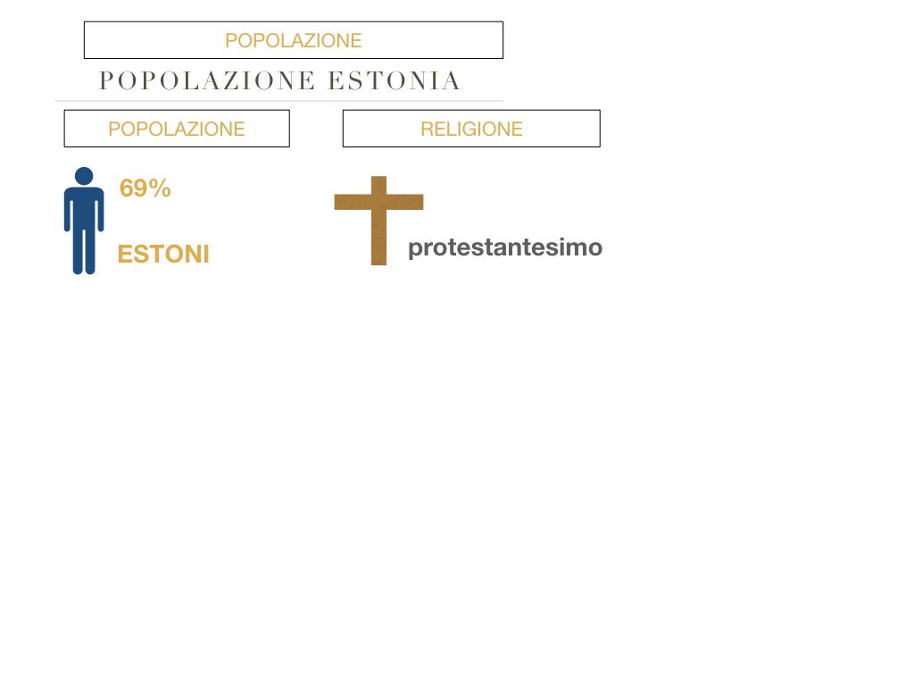 28. ESTONIA_SIMULAZIONE.072