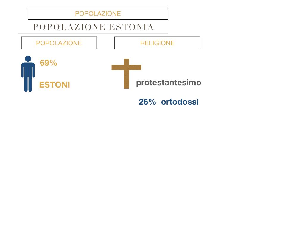 28. ESTONIA_SIMULAZIONE.073