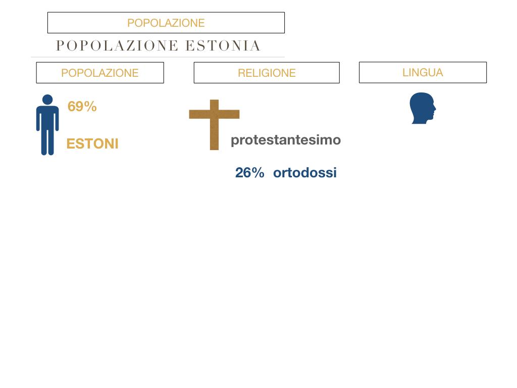 28. ESTONIA_SIMULAZIONE.074