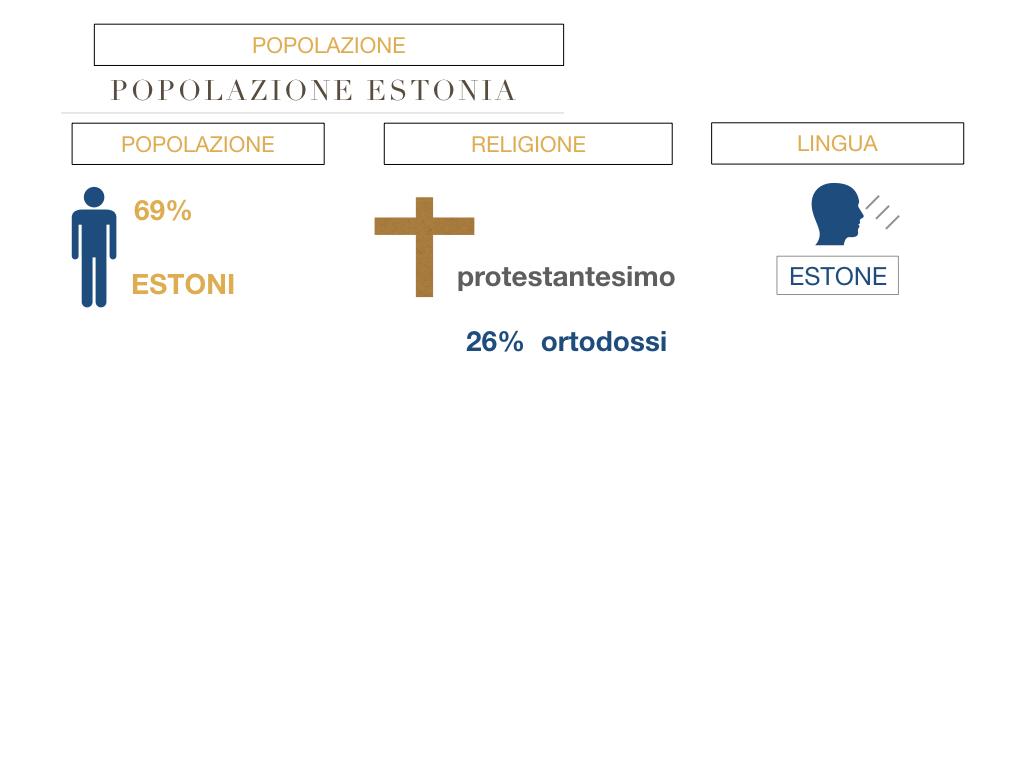 28. ESTONIA_SIMULAZIONE.075