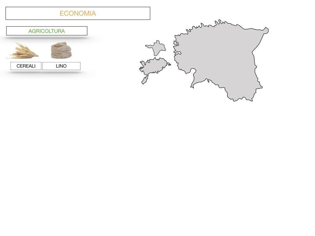 28. ESTONIA_SIMULAZIONE.079