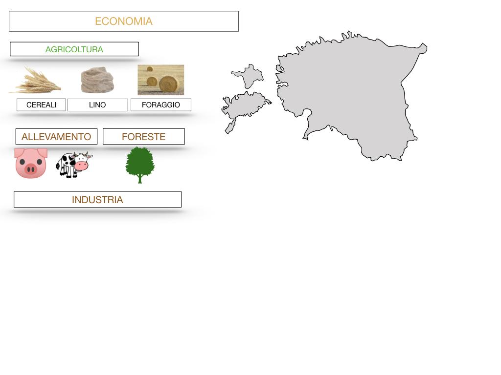 28. ESTONIA_SIMULAZIONE.083