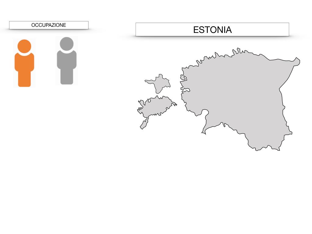 28. ESTONIA_SIMULAZIONE.090