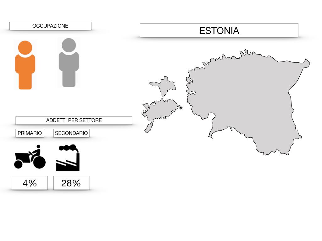 28. ESTONIA_SIMULAZIONE.093
