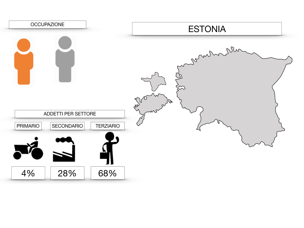 28. ESTONIA_SIMULAZIONE.094