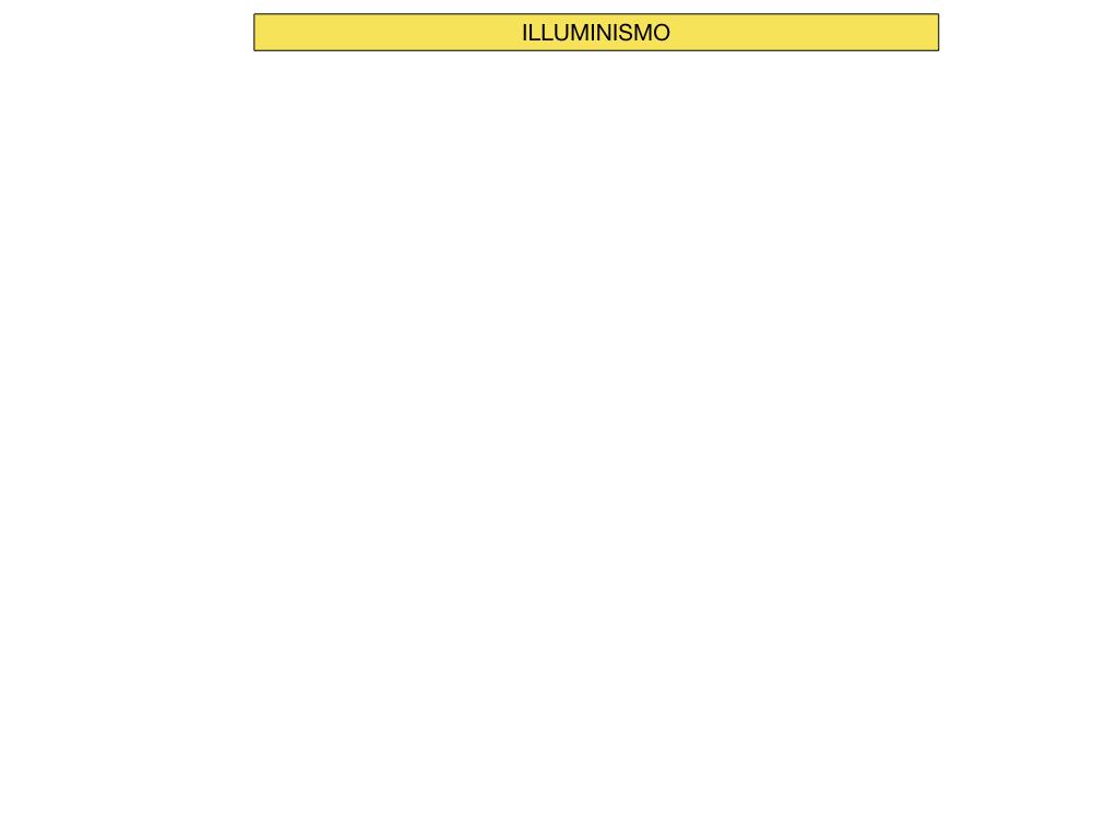 34.ILLUMINISMO_SIMULAZIONE.004