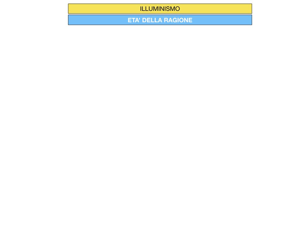 34.ILLUMINISMO_SIMULAZIONE.005